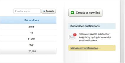 createsend-notifications